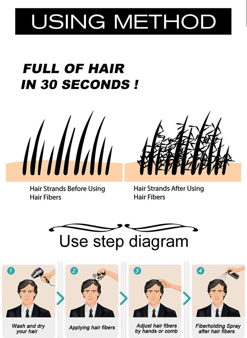 Hair Again! (1+1)
